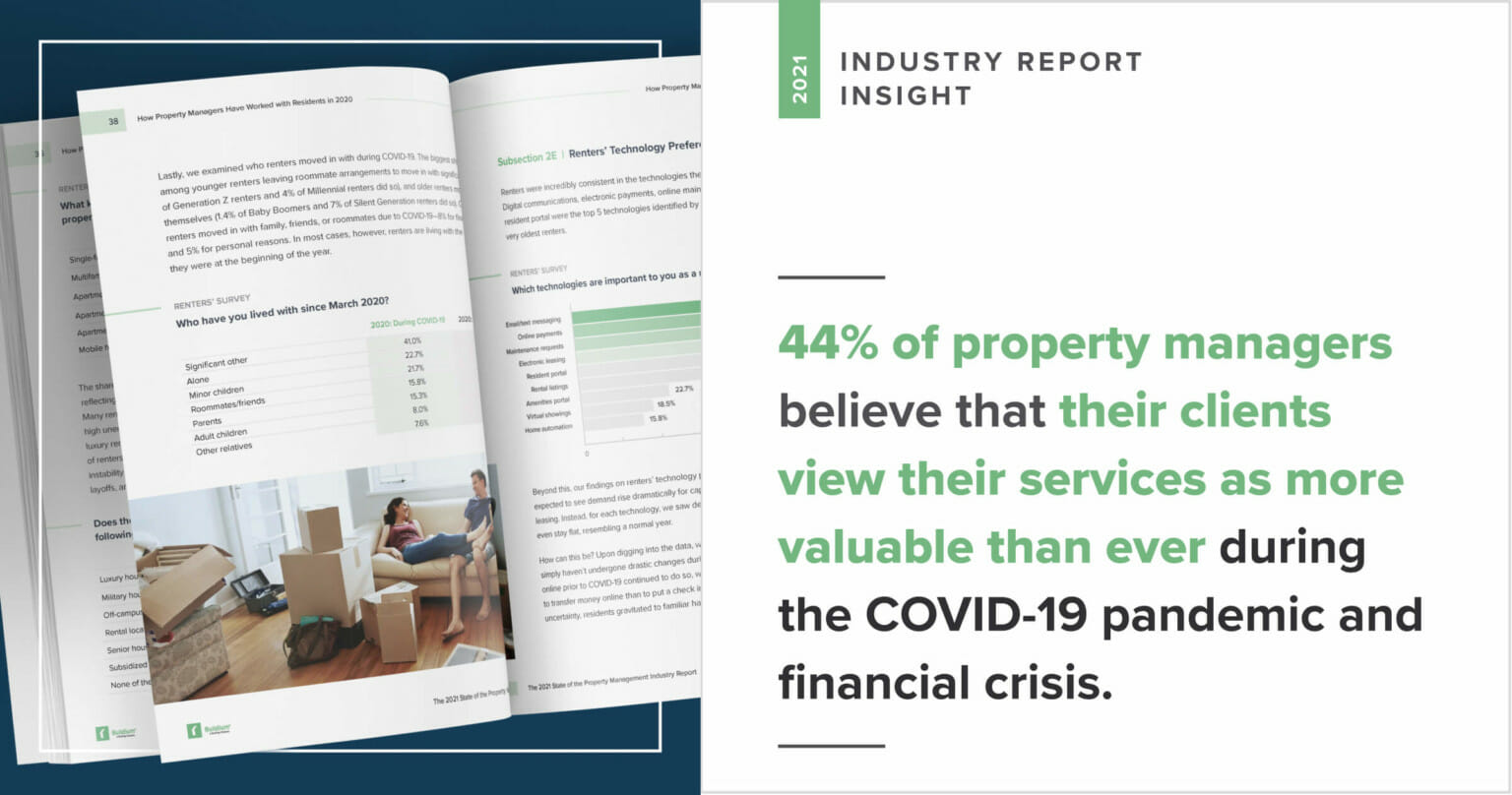 44% of property managers believe that their clients view their services as more valuable than before the Covid_19 pandemic and financial crisis