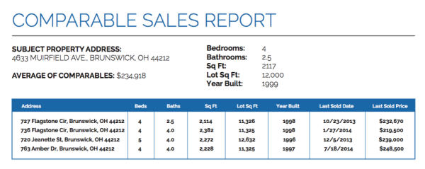 Comparable Sales Report for investors